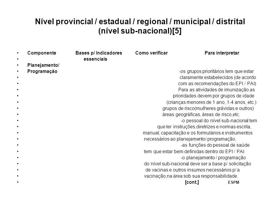 Nível provincial / estadual / regional / municipal / distrital (nível sub-nacional)[5]
